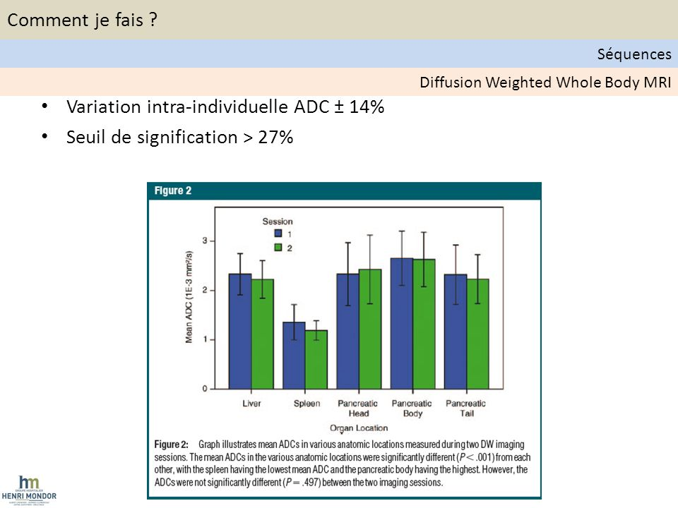Variation intra-individuelle ADC ± 14% Seuil de signification > 27% Diffusion Weighted Whole Body MRI Comment je fais ? Séquences