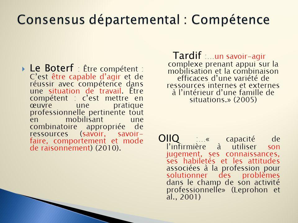 Le Boterf : Être compétent : Cest être capable dagir et de réussir avec compétence dans une situation de travail. Être compétent : cest mettre en œuvr