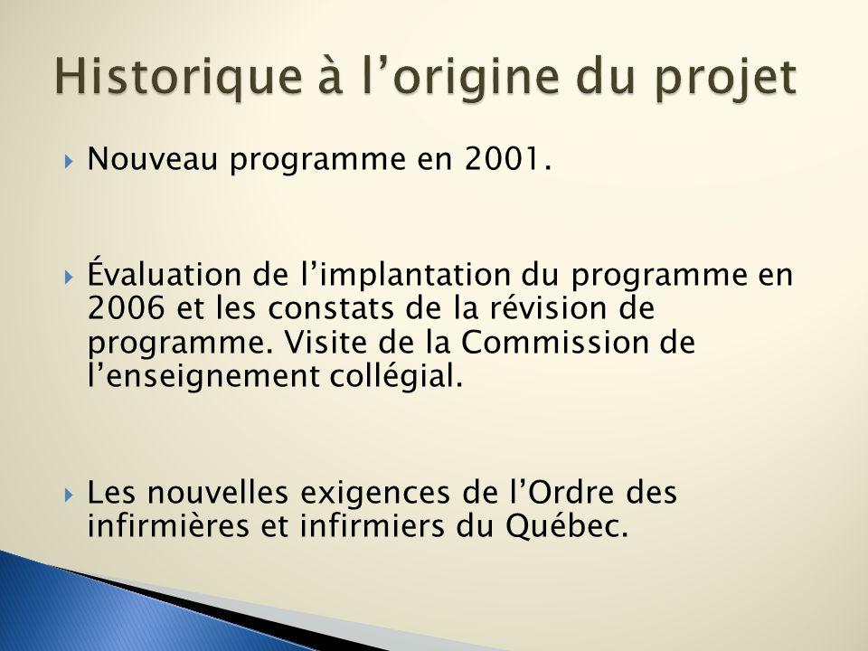 Nouveau programme en 2001. Évaluation de limplantation du programme en 2006 et les constats de la révision de programme. Visite de la Commission de le