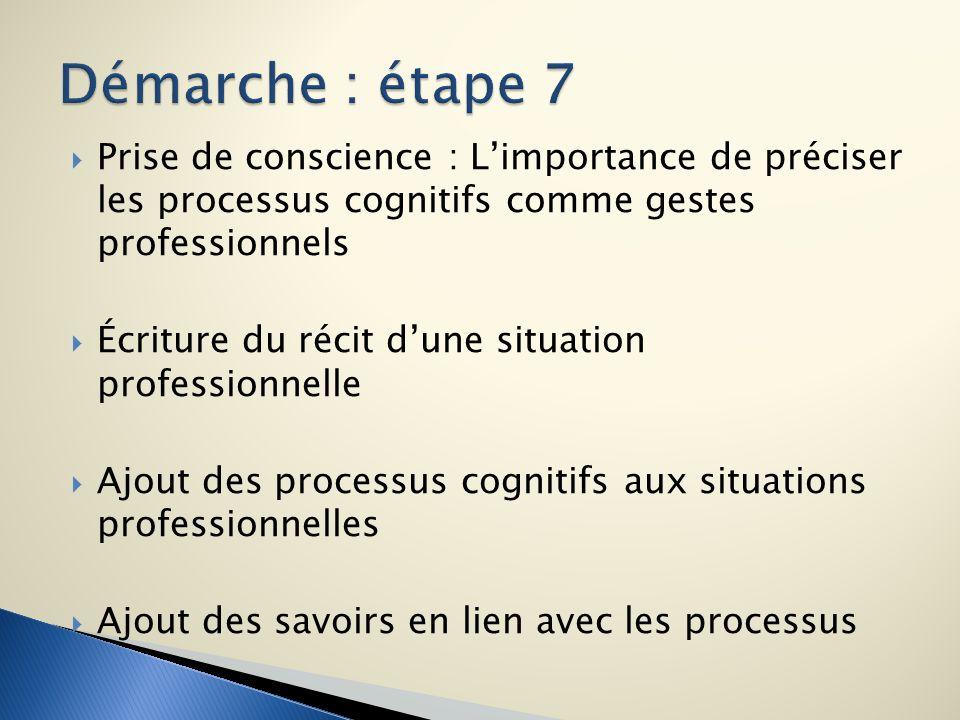 Prise de conscience : Limportance de préciser les processus cognitifs comme gestes professionnels Écriture du récit dune situation professionnelle Ajo