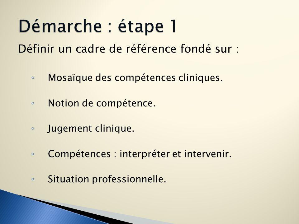 Définir un cadre de référence fondé sur : Mosaïque des compétences cliniques. Notion de compétence. Jugement clinique. Compétences : interpréter et in