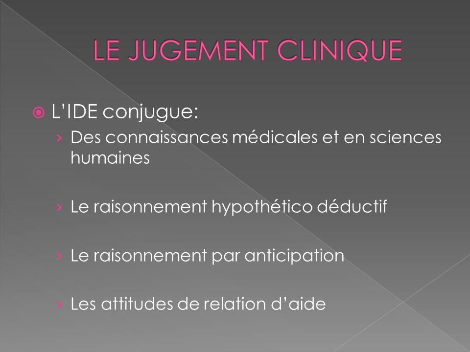 LIDE conjugue: Des connaissances médicales et en sciences humaines Le raisonnement hypothético déductif Le raisonnement par anticipation Les attitudes