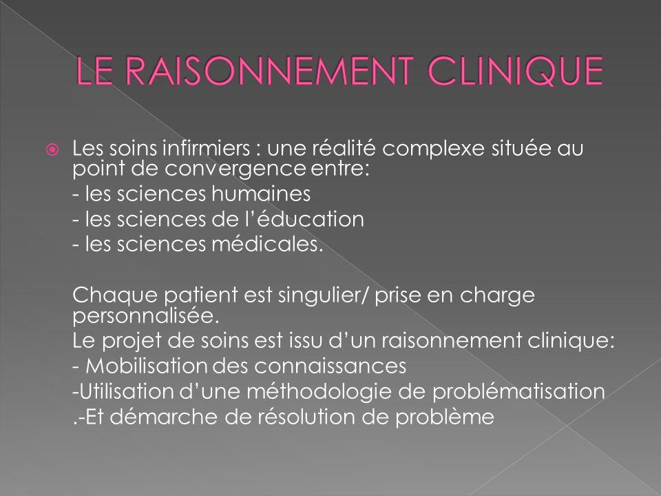 Les soins infirmiers : une réalité complexe située au point de convergence entre: - les sciences humaines - les sciences de léducation - les sciences
