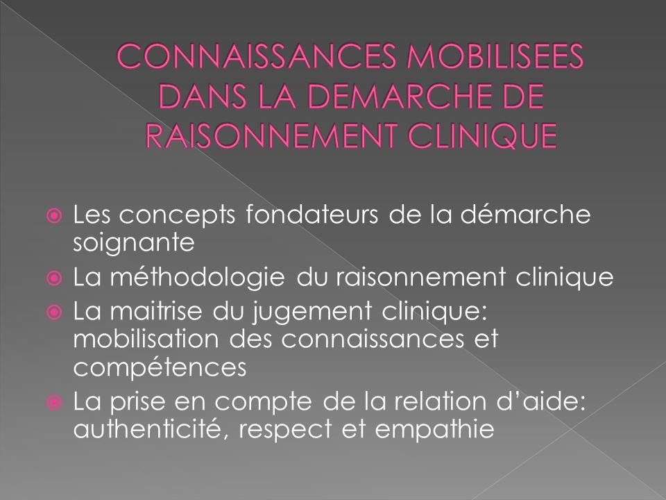 Les concepts fondateurs de la démarche soignante La méthodologie du raisonnement clinique La maitrise du jugement clinique: mobilisation des connaissa