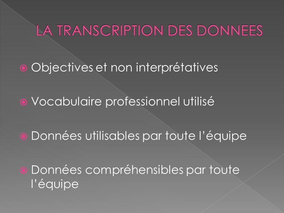 Objectives et non interprétatives Vocabulaire professionnel utilisé Données utilisables par toute léquipe Données compréhensibles par toute léquipe