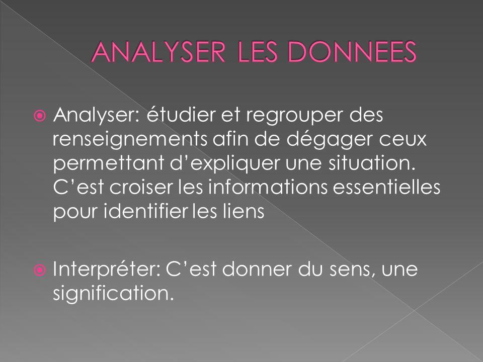 Analyser: étudier et regrouper des renseignements afin de dégager ceux permettant dexpliquer une situation. Cest croiser les informations essentielles