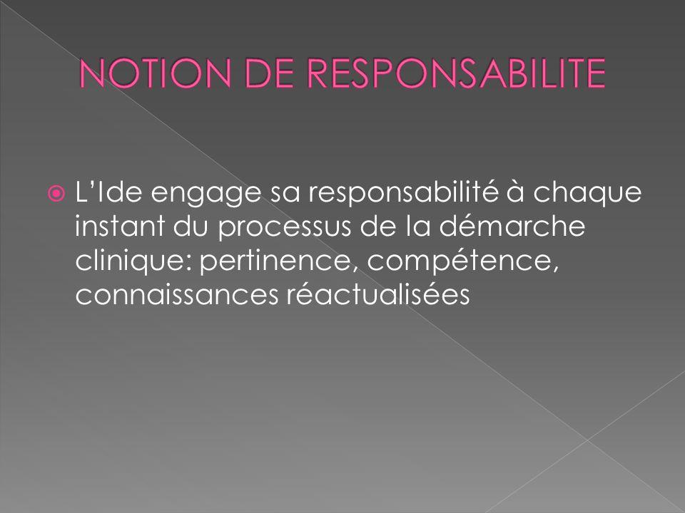 LIde engage sa responsabilité à chaque instant du processus de la démarche clinique: pertinence, compétence, connaissances réactualisées