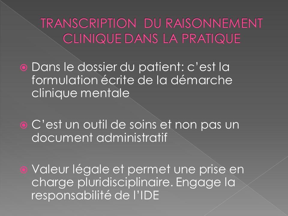 Dans le dossier du patient: cest la formulation écrite de la démarche clinique mentale Cest un outil de soins et non pas un document administratif Val