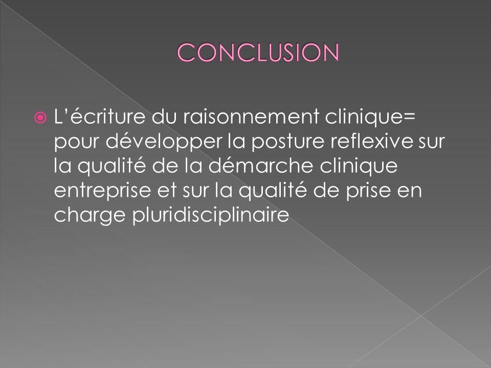 Lécriture du raisonnement clinique= pour développer la posture reflexive sur la qualité de la démarche clinique entreprise et sur la qualité de prise