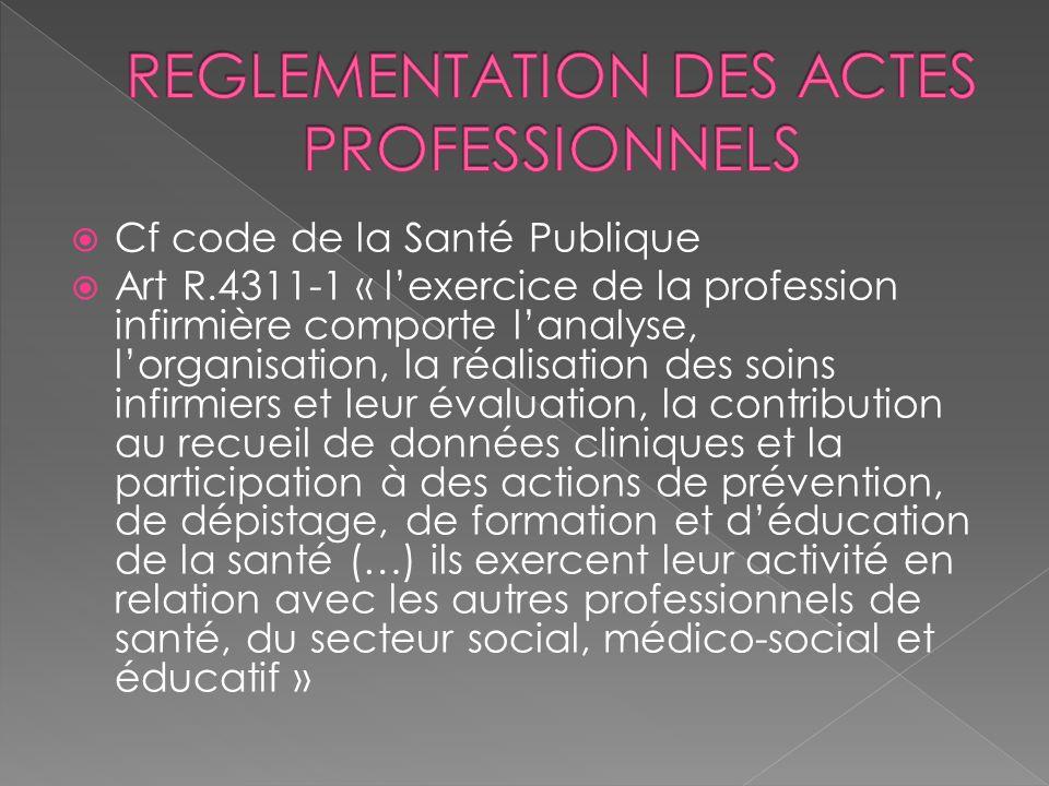 Cf code de la Santé Publique Art R.4311-1 « lexercice de la profession infirmière comporte lanalyse, lorganisation, la réalisation des soins infirmier