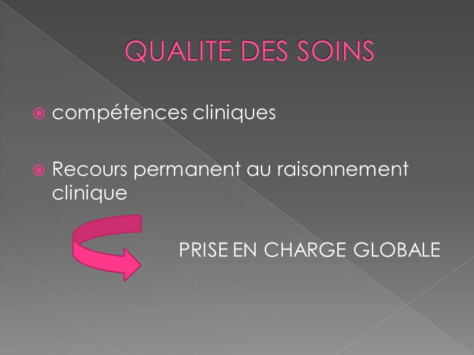 compétences cliniques Recours permanent au raisonnement clinique PRISE EN CHARGE GLOBALE