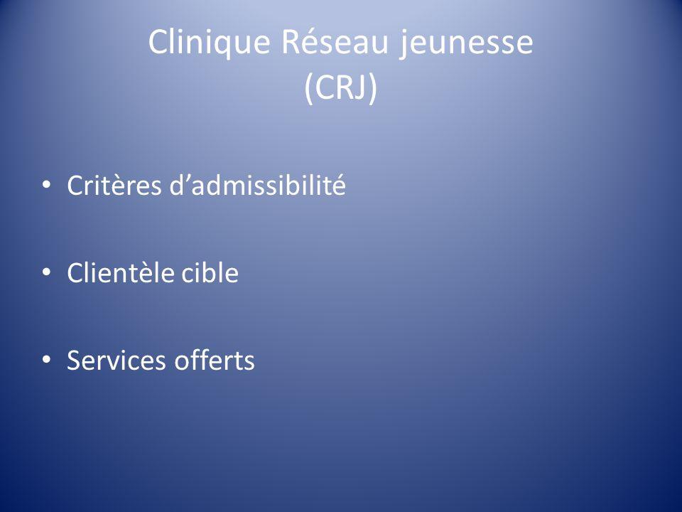 Clinique Réseau jeunesse (CRJ) Critères dadmissibilité Clientèle cible Services offerts