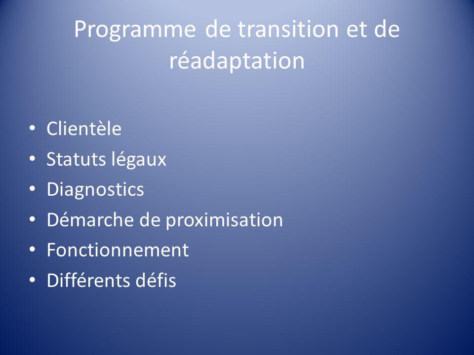 Programme de transition et de réadaptation Clientèle Statuts légaux Diagnostics Démarche de proximisation Fonctionnement Différents défis
