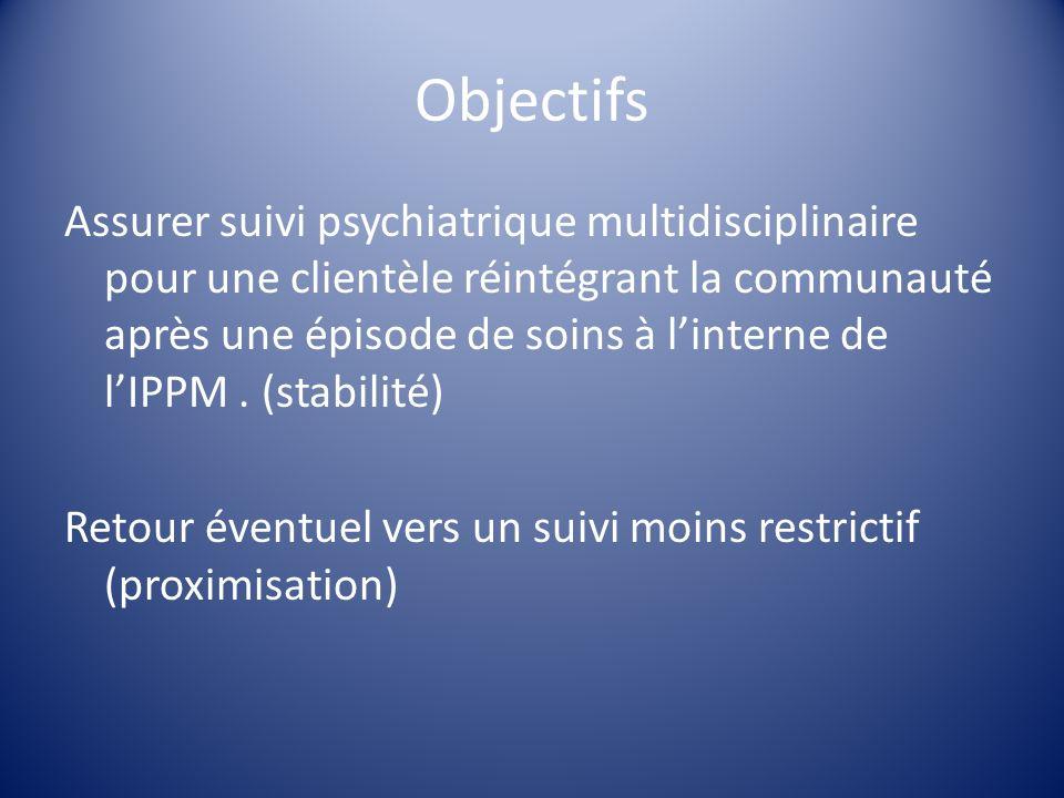 Objectifs Assurer suivi psychiatrique multidisciplinaire pour une clientèle réintégrant la communauté après une épisode de soins à linterne de lIPPM.