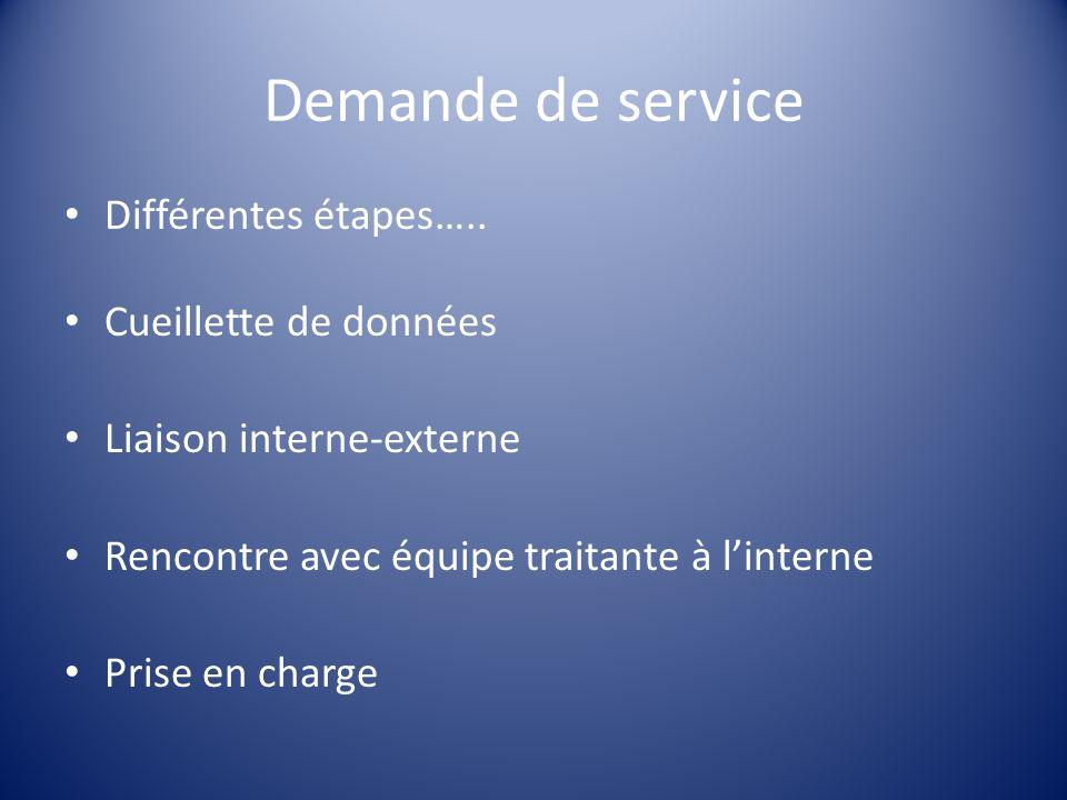 Demande de service Différentes étapes….. Cueillette de données Liaison interne-externe Rencontre avec équipe traitante à linterne Prise en charge