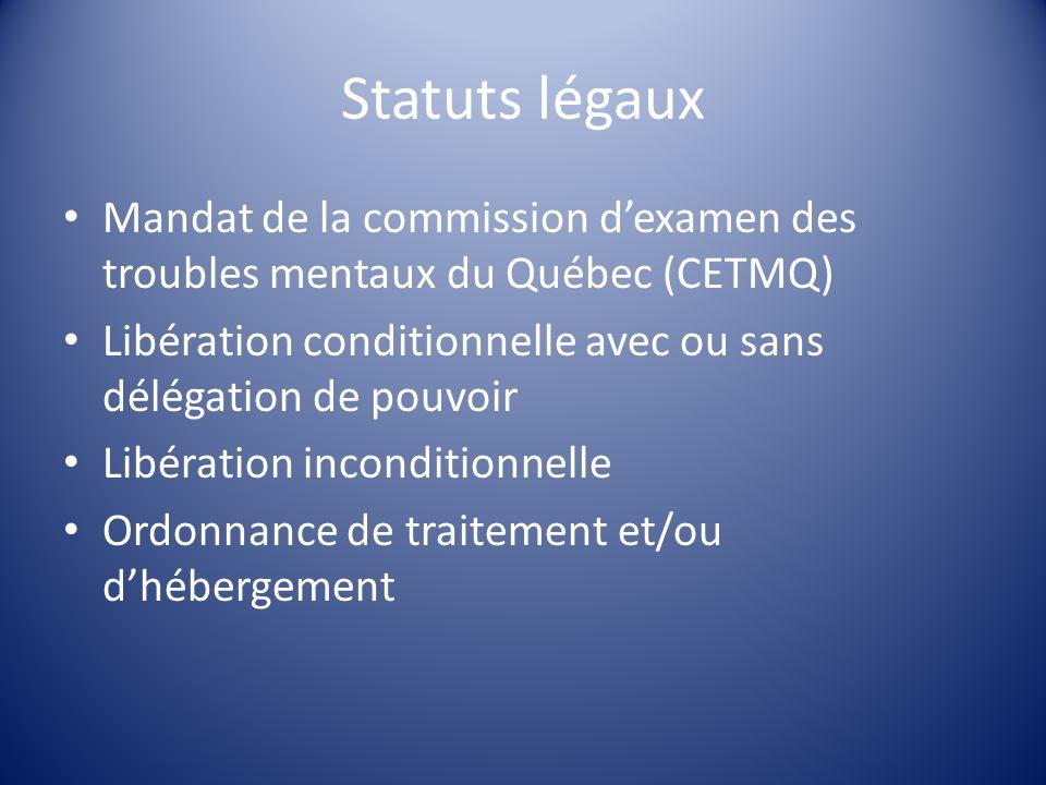 Statuts légaux Mandat de la commission dexamen des troubles mentaux du Québec (CETMQ) Libération conditionnelle avec ou sans délégation de pouvoir Lib