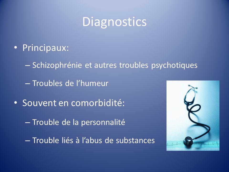 Diagnostics Principaux: – Schizophrénie et autres troubles psychotiques – Troubles de lhumeur Souvent en comorbidité: – Trouble de la personnalité – T