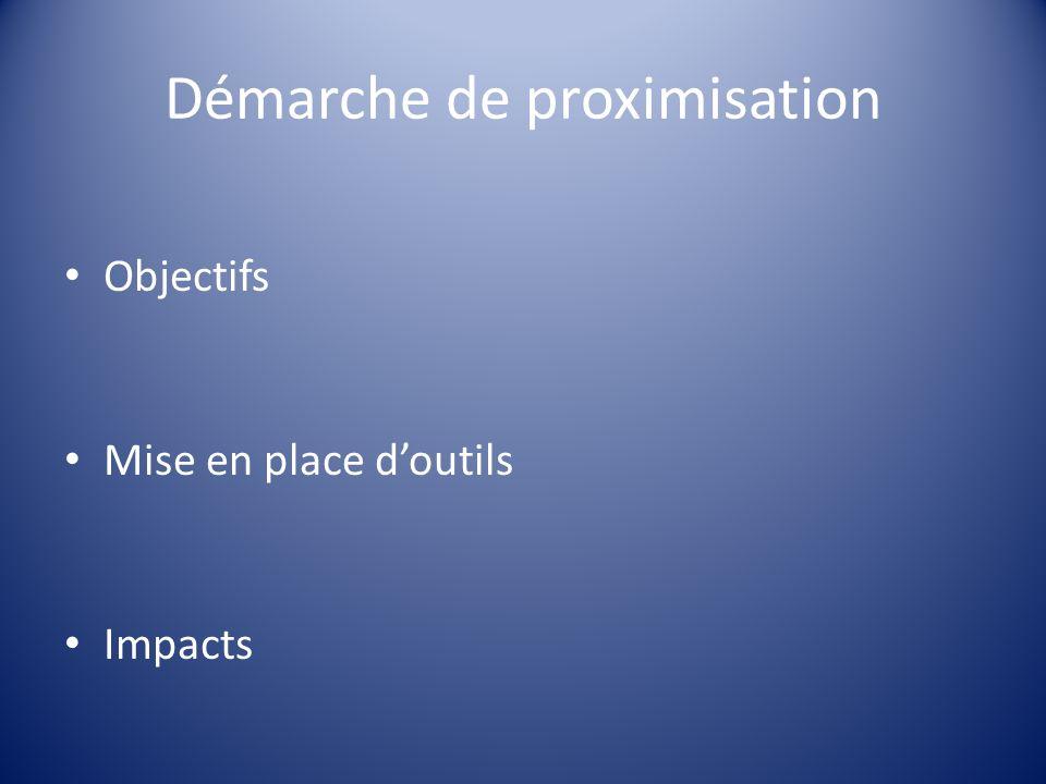 Démarche de proximisation Objectifs Mise en place doutils Impacts