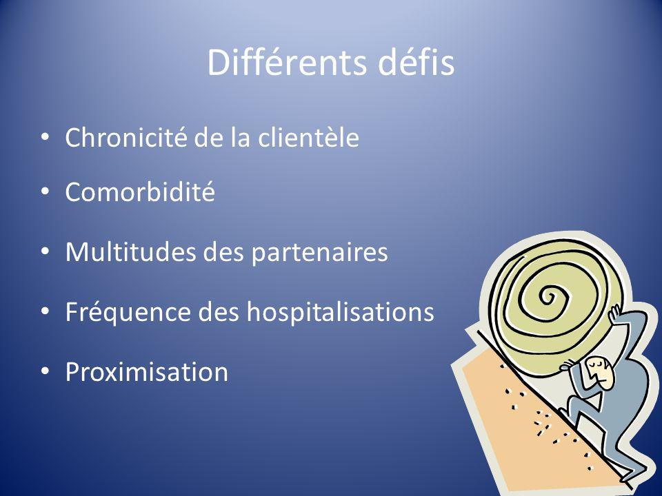 Différents défis Chronicité de la clientèle Comorbidité Multitudes des partenaires Fréquence des hospitalisations Proximisation