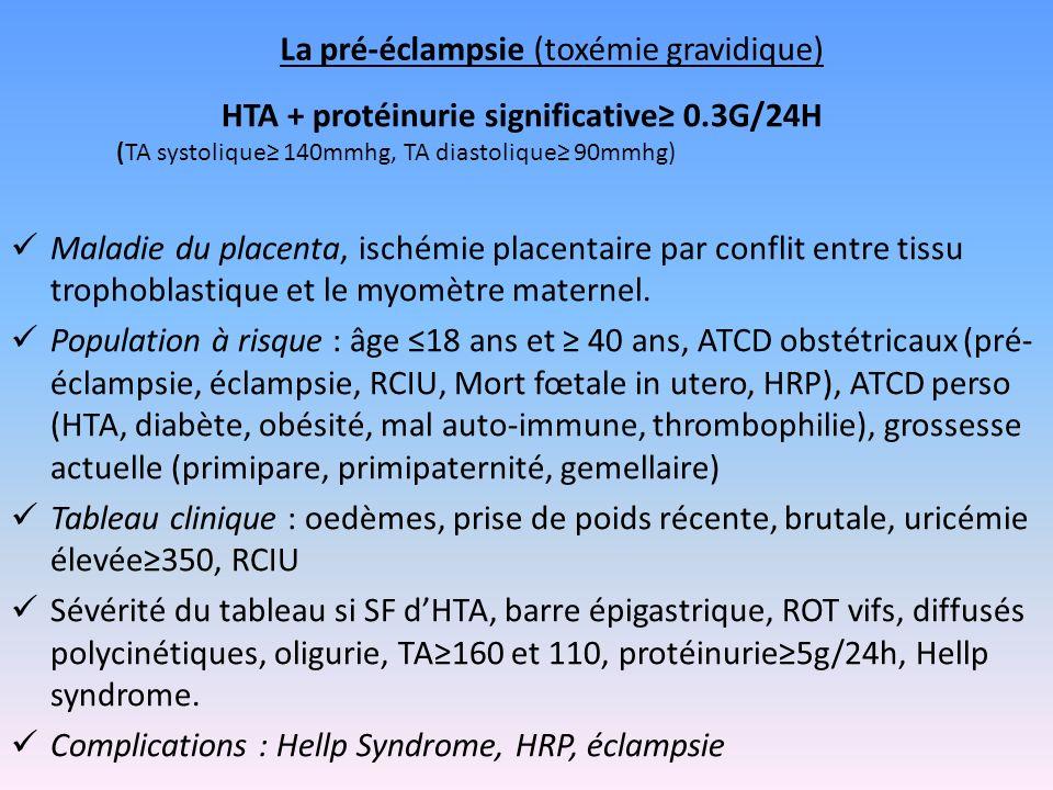HTA + protéinurie significative 0.3G/24H (TA systolique 140mmhg, TA diastolique 90mmhg) Maladie du placenta, ischémie placentaire par conflit entre ti