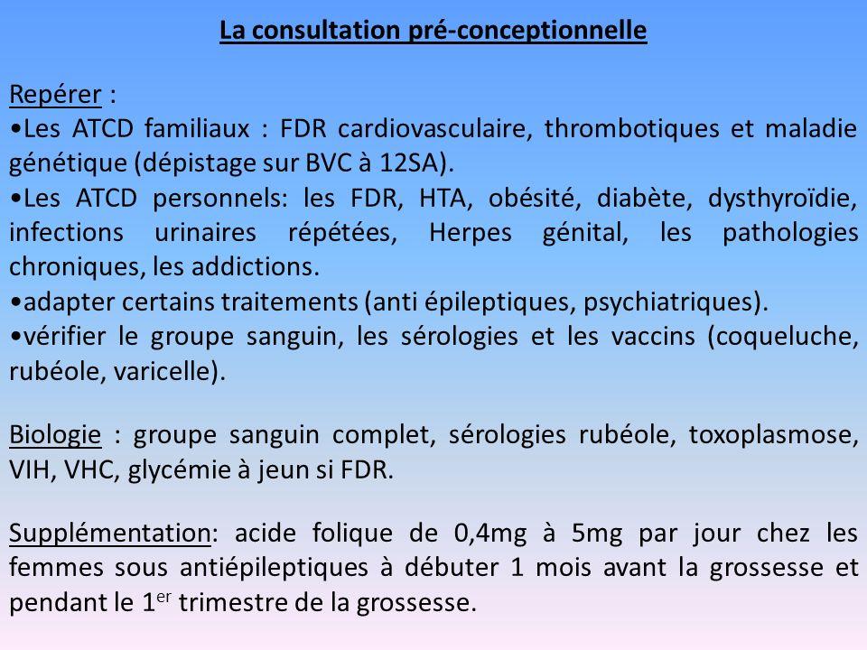 La consultation pré-conceptionnelle Repérer : Les ATCD familiaux : FDR cardiovasculaire, thrombotiques et maladie génétique (dépistage sur BVC à 12SA)