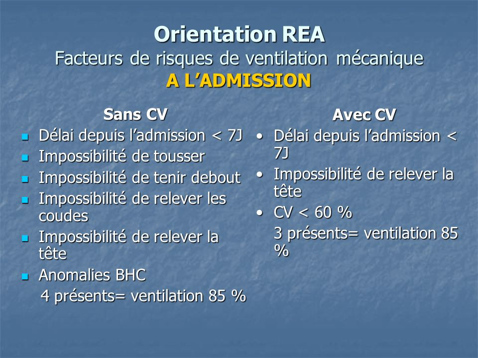 Orientation REA Facteurs de risques de ventilation mécanique A LADMISSION Sans CV Délai depuis ladmission < 7J Délai depuis ladmission < 7J Impossibilité de tousser Impossibilité de tousser Impossibilité de tenir debout Impossibilité de tenir debout Impossibilité de relever les coudes Impossibilité de relever les coudes Impossibilité de relever la tête Impossibilité de relever la tête Anomalies BHC Anomalies BHC 4 présents= ventilation 85 % 4 présents= ventilation 85 % Avec CV Délai depuis ladmission < 7JDélai depuis ladmission < 7J Impossibilité de relever la têteImpossibilité de relever la tête CV < 60 %CV < 60 % 3 présents= ventilation 85 %