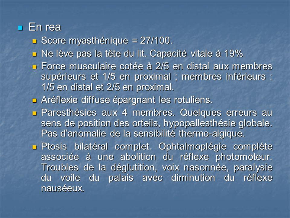 En rea En rea Score myasthénique = 27/100.Score myasthénique = 27/100.
