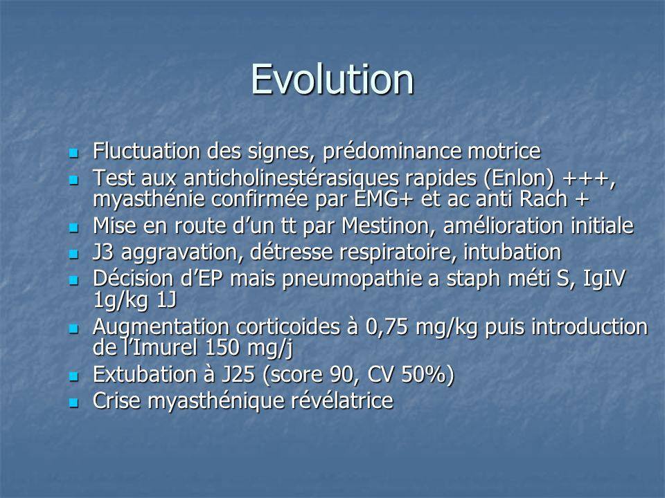 Evolution Fluctuation des signes, prédominance motrice Fluctuation des signes, prédominance motrice Test aux anticholinestérasiques rapides (Enlon) +++, myasthénie confirmée par EMG+ et ac anti Rach + Test aux anticholinestérasiques rapides (Enlon) +++, myasthénie confirmée par EMG+ et ac anti Rach + Mise en route dun tt par Mestinon, amélioration initiale Mise en route dun tt par Mestinon, amélioration initiale J3 aggravation, détresse respiratoire, intubation J3 aggravation, détresse respiratoire, intubation Décision dEP mais pneumopathie a staph méti S, IgIV 1g/kg 1J Décision dEP mais pneumopathie a staph méti S, IgIV 1g/kg 1J Augmentation corticoides à 0,75 mg/kg puis introduction de lImurel 150 mg/j Augmentation corticoides à 0,75 mg/kg puis introduction de lImurel 150 mg/j Extubation à J25 (score 90, CV 50%) Extubation à J25 (score 90, CV 50%) Crise myasthénique révélatrice Crise myasthénique révélatrice