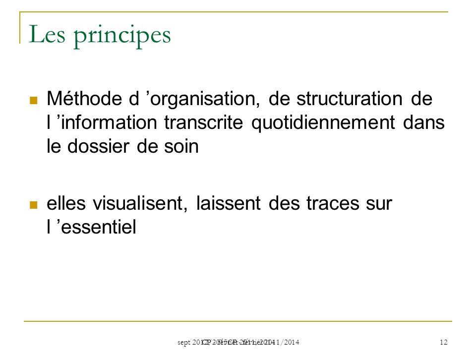 sept 2012/2015CP - février 2011/2014 CP - février 2011/2014 12 Les principes Méthode d organisation, de structuration de l information transcrite quot