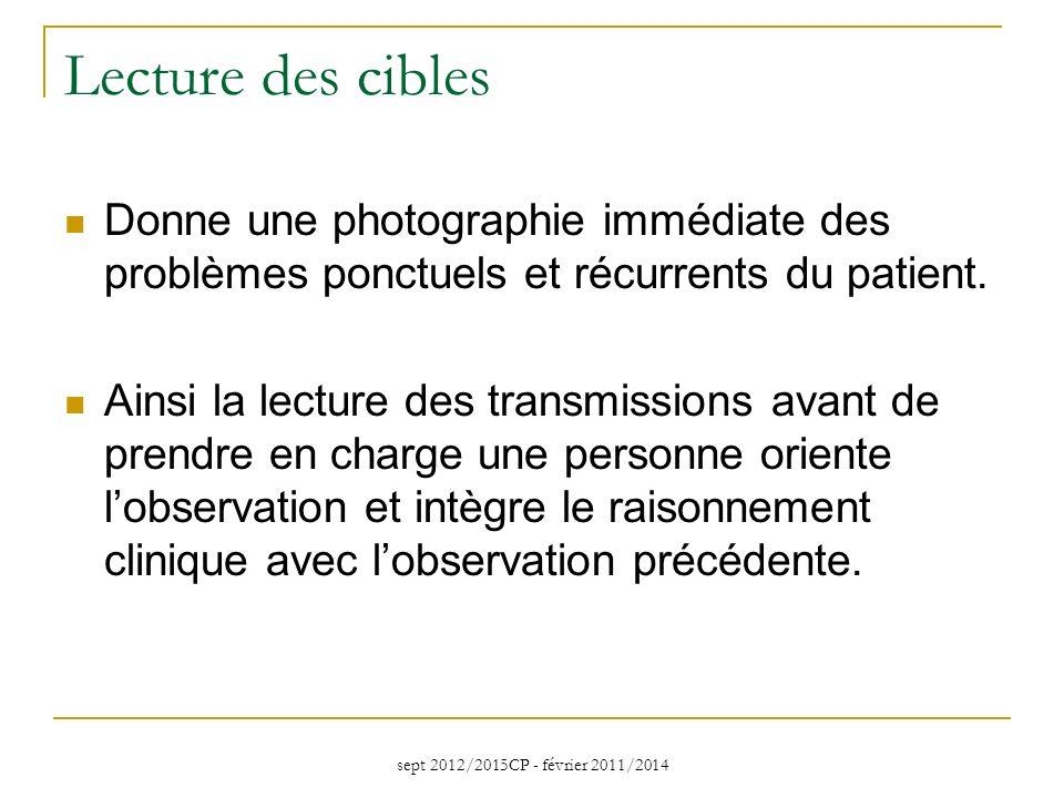 sept 2012/2015CP - février 2011/2014 Lecture des cibles Donne une photographie immédiate des problèmes ponctuels et récurrents du patient. Ainsi la le