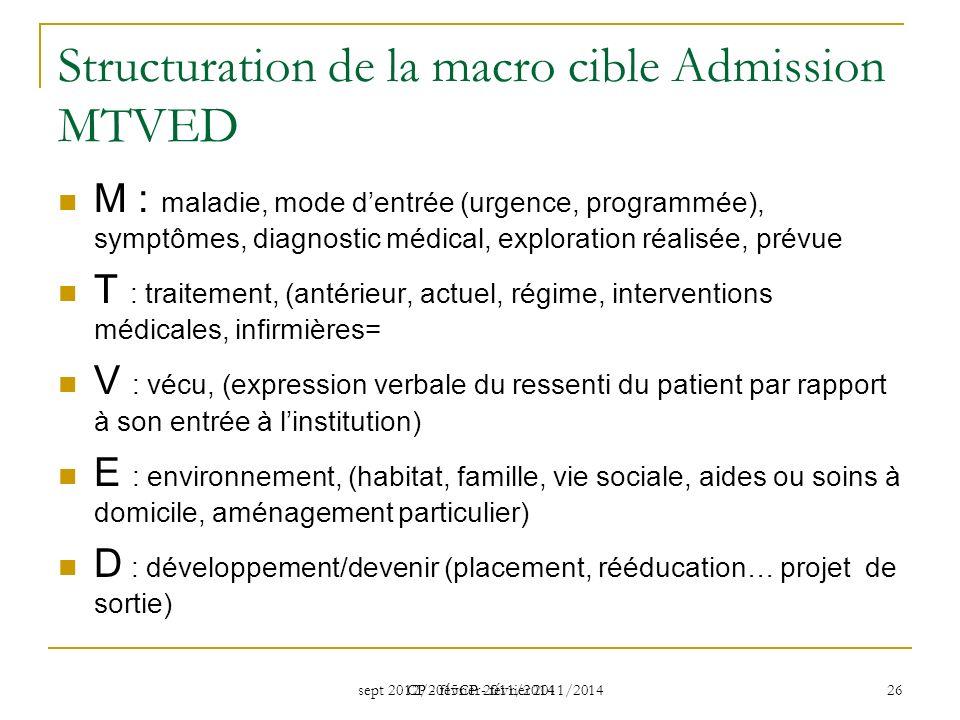sept 2012/2015CP - février 2011/2014 CP - février 2011/2014 26 Structuration de la macro cible Admission MTVED M : maladie, mode dentrée (urgence, pro