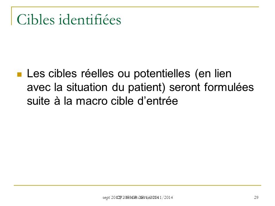sept 2012/2015CP - février 2011/2014 CP - février 2011/2014 29 Cibles identifiées Les cibles réelles ou potentielles (en lien avec la situation du patient) seront formulées suite à la macro cible dentrée