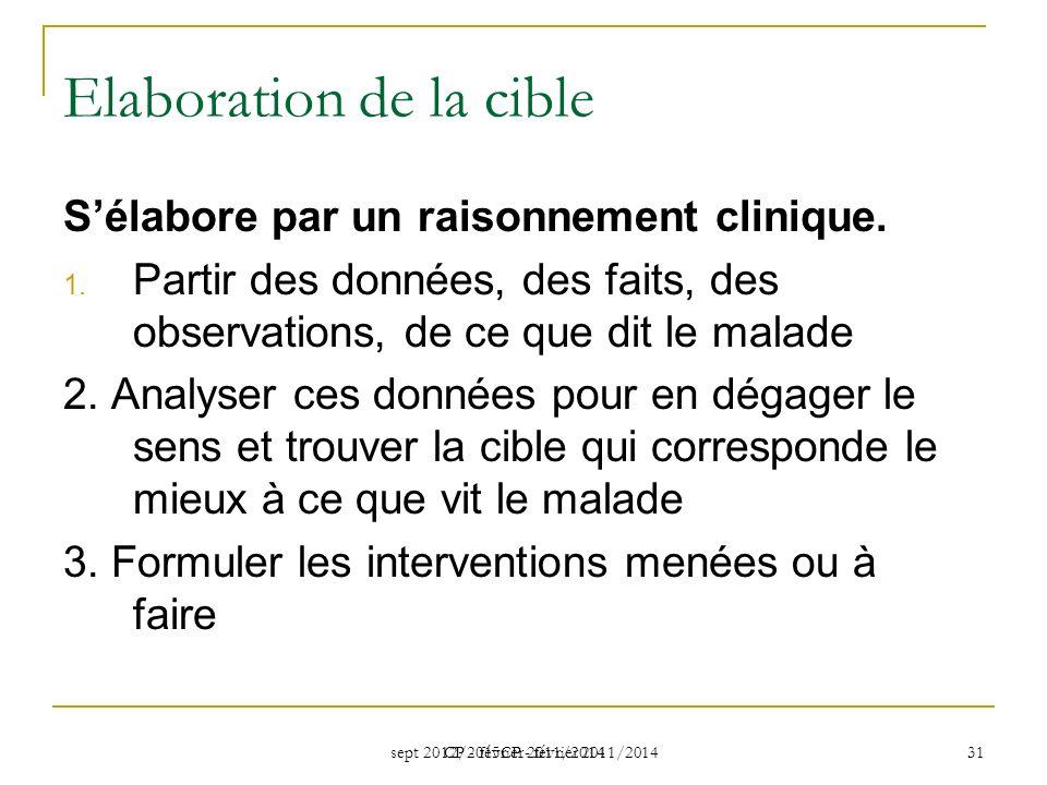sept 2012/2015CP - février 2011/2014 CP - février 2011/2014 31 Elaboration de la cible Sélabore par un raisonnement clinique.