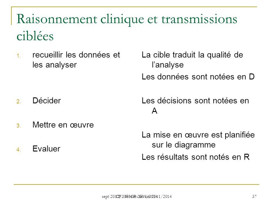 sept 2012/2015CP - février 2011/2014 CP - février 2011/2014 37 Raisonnement clinique et transmissions ciblées 1. recueillir les données et les analyse