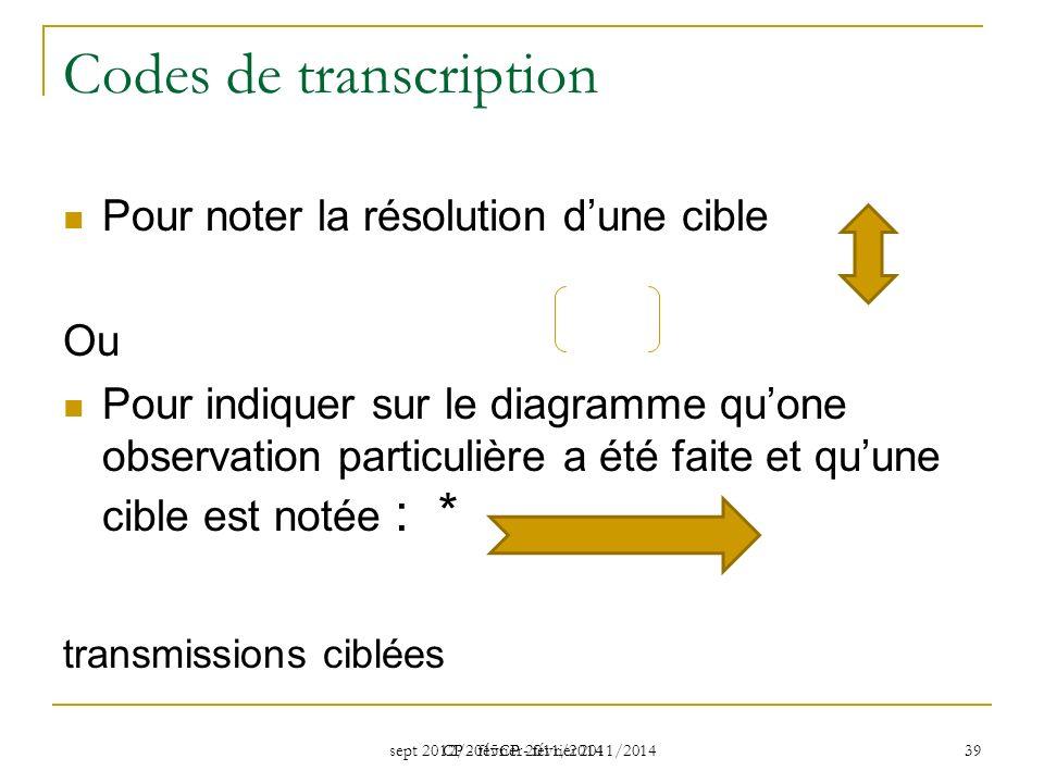 sept 2012/2015CP - février 2011/2014 CP - février 2011/2014 39 Codes de transcription Pour noter la résolution dune cible Ou Pour indiquer sur le diag