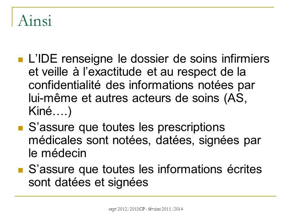 sept 2012/2015CP - février 2011/2014 Ainsi LIDE renseigne le dossier de soins infirmiers et veille à lexactitude et au respect de la confidentialité d