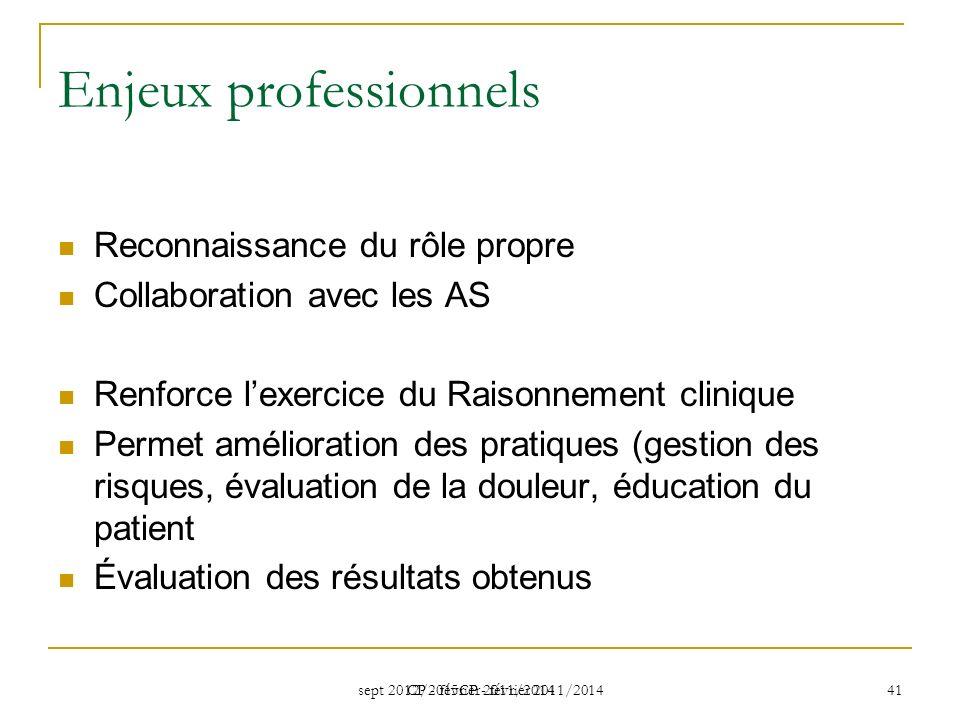 sept 2012/2015CP - février 2011/2014 CP - février 2011/2014 41 Enjeux professionnels Reconnaissance du rôle propre Collaboration avec les AS Renforce