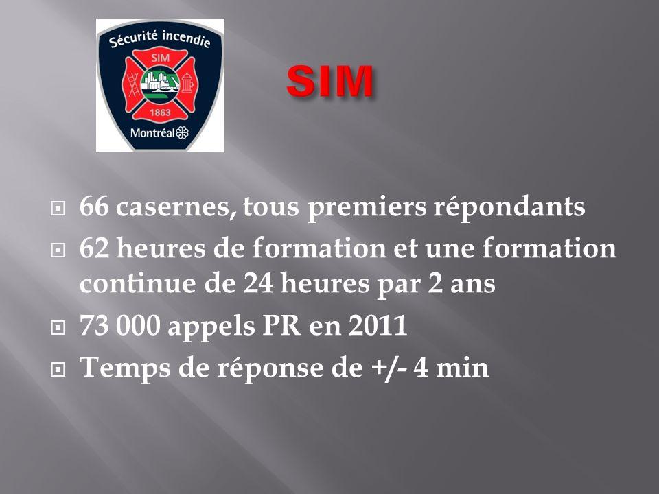 66 casernes, tous premiers répondants 62 heures de formation et une formation continue de 24 heures par 2 ans 73 000 appels PR en 2011 Temps de réponse de +/- 4 min