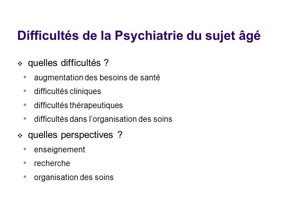 Difficultés de la Psychiatrie du sujet âgé quelles difficultés ? augmentation des besoins de santé difficultés cliniques difficultés thérapeutiques di