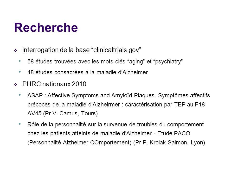 Recherche interrogation de la base clinicaltrials.gov 58 études trouvées avec les mots-clés aging et psychiatry 48 études consacrées à la maladie dAlz