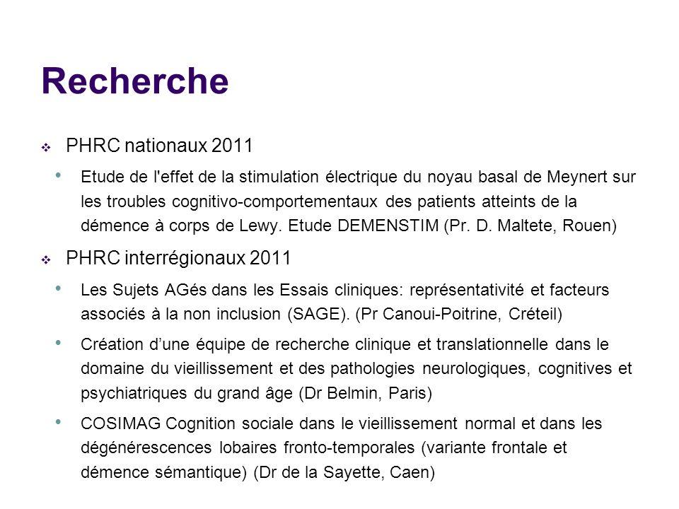 Recherche PHRC nationaux 2011 Etude de l'effet de la stimulation électrique du noyau basal de Meynert sur les troubles cognitivo-comportementaux des p