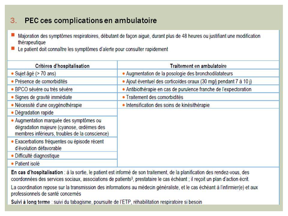 3.PEC ces complications en ambulatoire