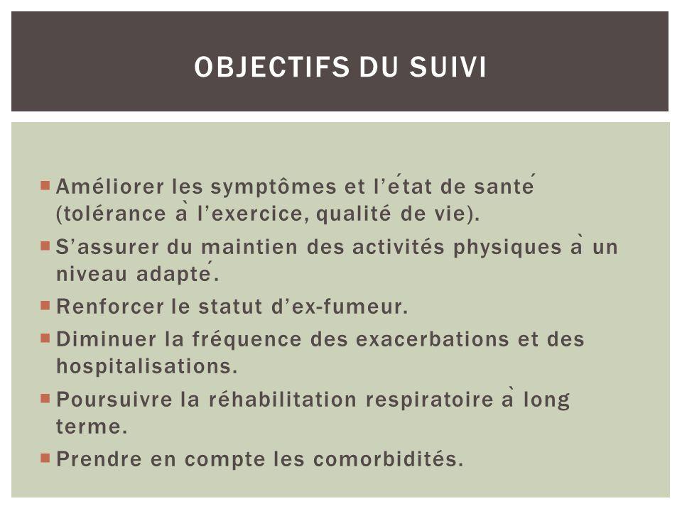 Améliorer les symptômes et letat de sante (tolérance a ̀ lexercice, qualité de vie).