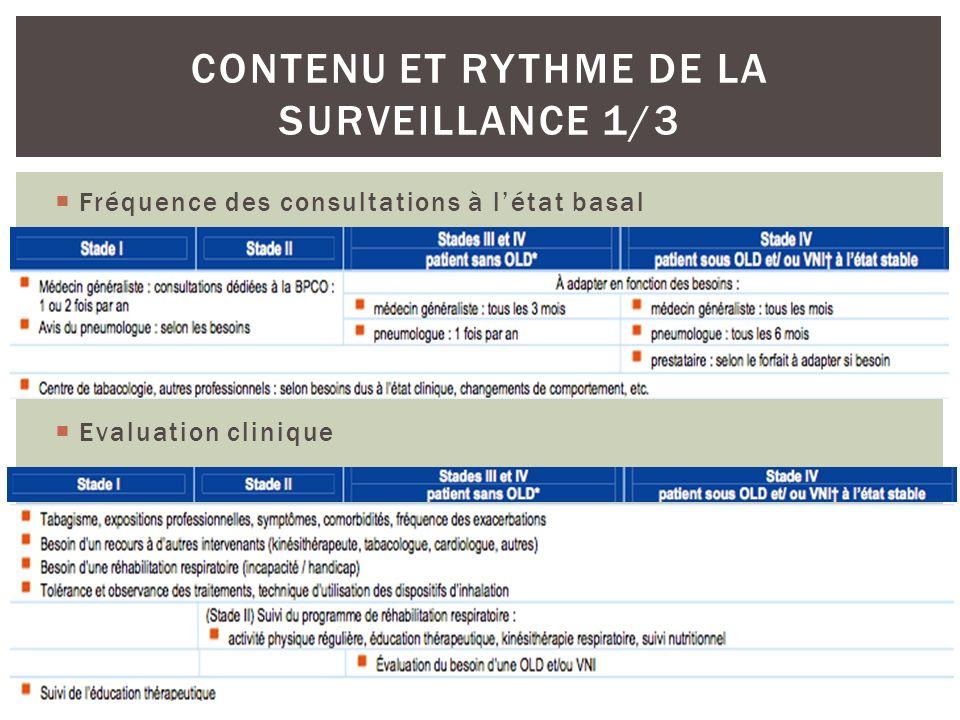 Fréquence des consultations à létat basal Evaluation clinique CONTENU ET RYTHME DE LA SURVEILLANCE 1/3