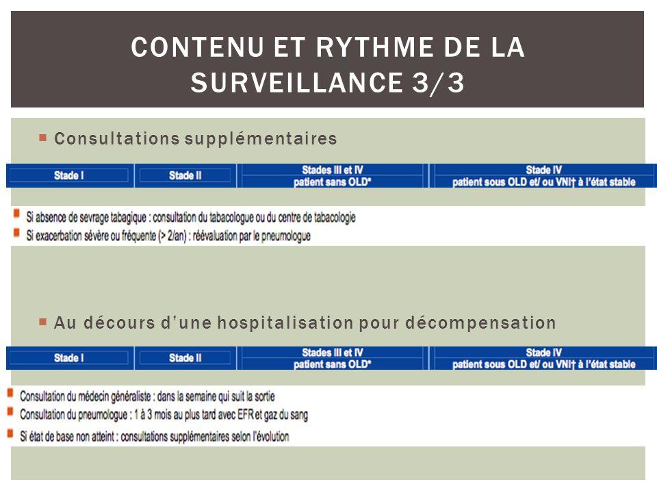 Consultations supplémentaires Au décours dune hospitalisation pour décompensation CONTENU ET RYTHME DE LA SURVEILLANCE 3/3