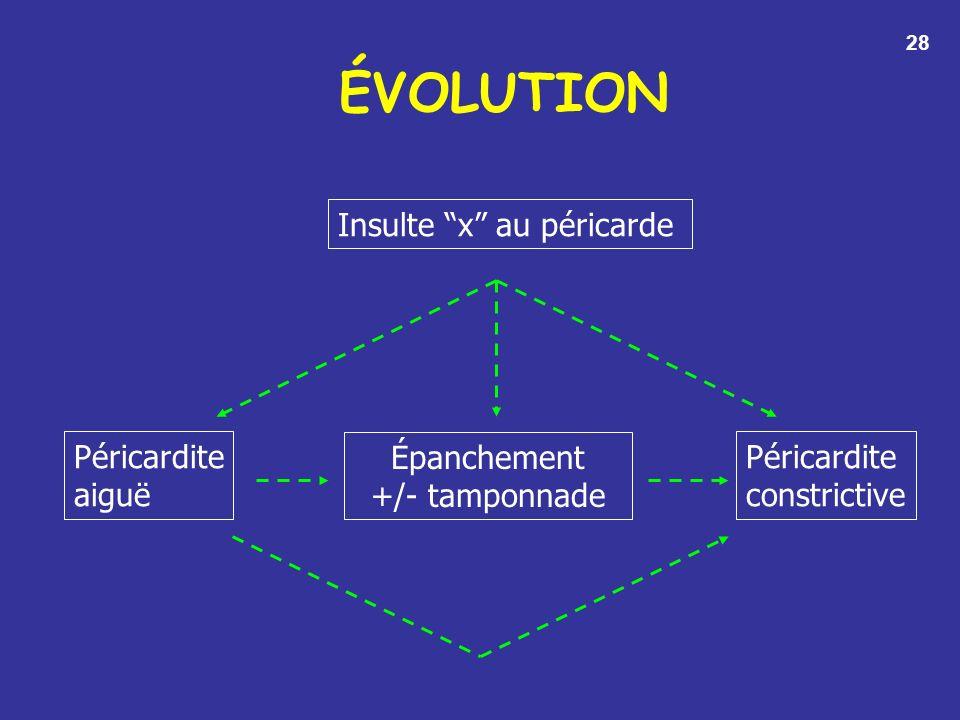 ÉVOLUTION Péricardite aiguë Épanchement +/- tamponnade Péricardite constrictive Insulte x au péricarde 28