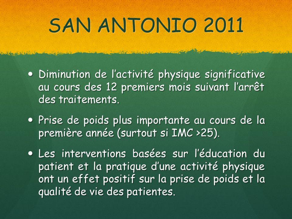 SAN ANTONIO 2011 Diminution de lactivité physique significative au cours des 12 premiers mois suivant larrêt des traitements. Diminution de lactivité