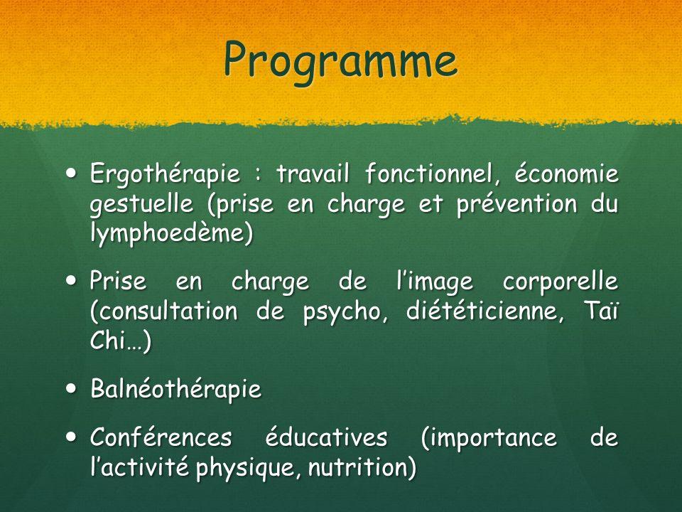 Programme Ergothérapie : travail fonctionnel, économie gestuelle (prise en charge et prévention du lymphoedème) Ergothérapie : travail fonctionnel, éc