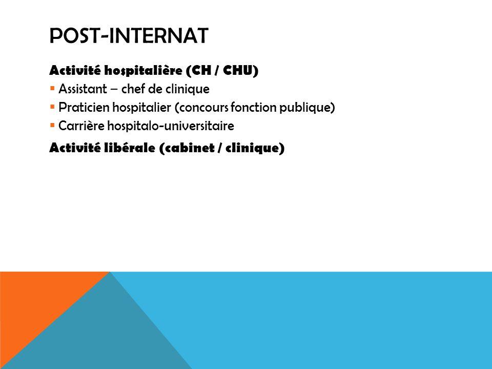 POST-INTERNAT Activité hospitalière (CH / CHU) Assistant – chef de clinique Praticien hospitalier (concours fonction publique) Carrière hospitalo-univ