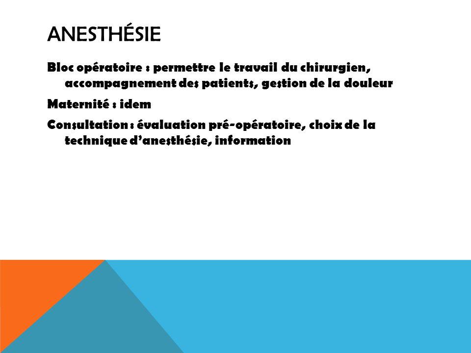 ANESTHÉSIE Bloc opératoire : permettre le travail du chirurgien, accompagnement des patients, gestion de la douleur Maternité : idem Consultation : év